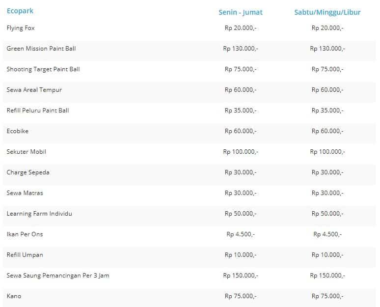 Daftar Wahana Taman Impian Jaya Ancol, Harga Tiket Masuk + Info Promo Dufan 3