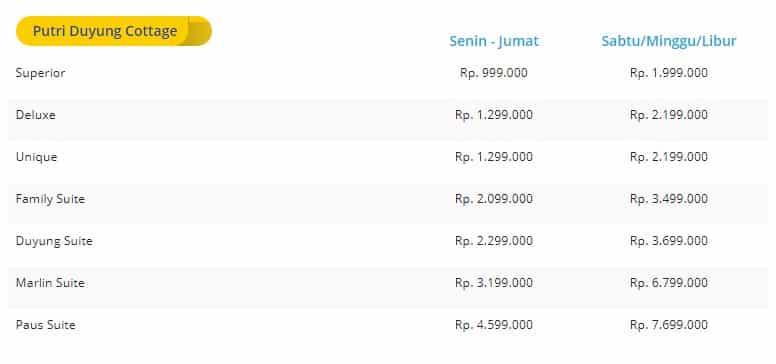 Daftar Wahana Taman Impian Jaya Ancol, Harga Tiket Masuk + Info Promo Dufan 6