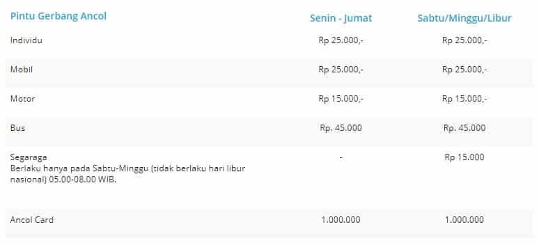 Daftar Wahana Taman Impian Jaya Ancol, Harga Tiket Masuk + Info Promo Dufan 7