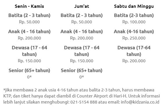 KidZania Jakarta Selatan 2